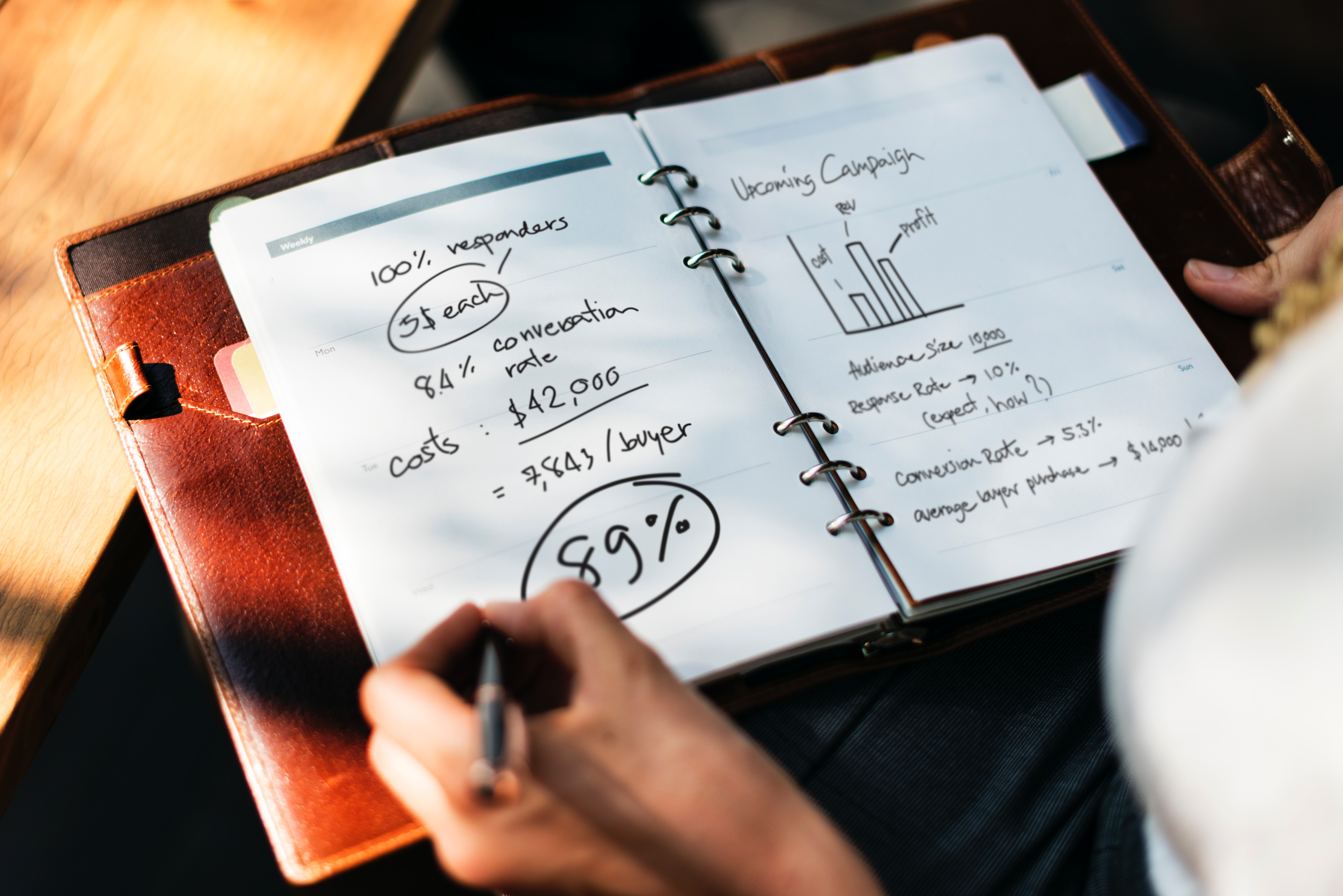 SEO marketing plans