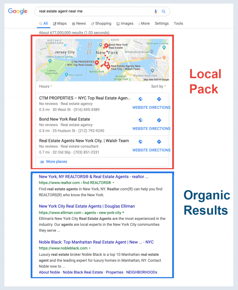Local Pack vs Organic Results